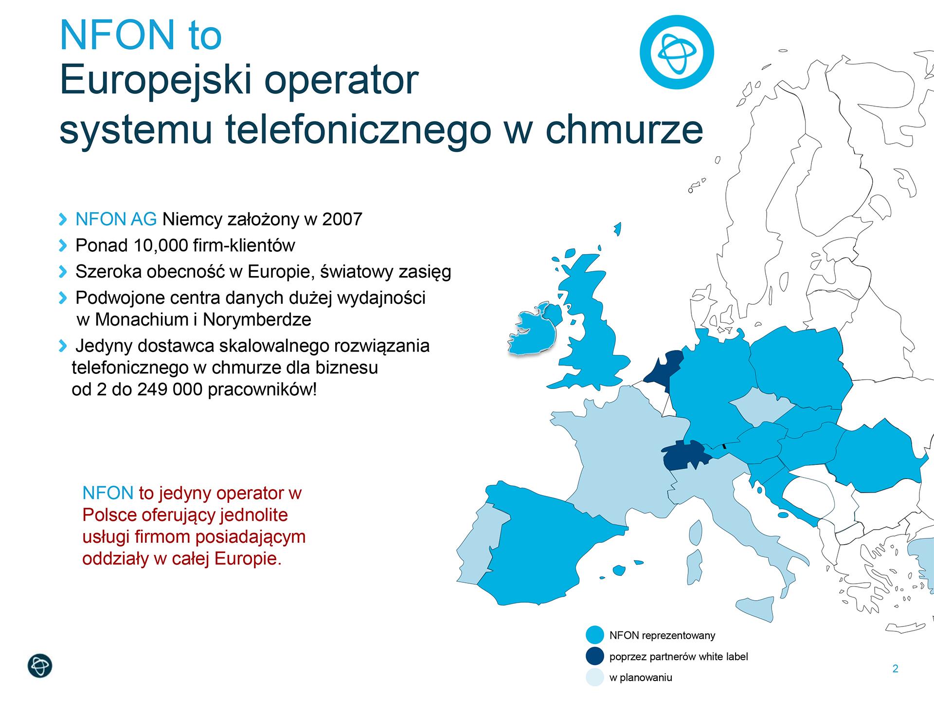 NFON to Europejski Partner