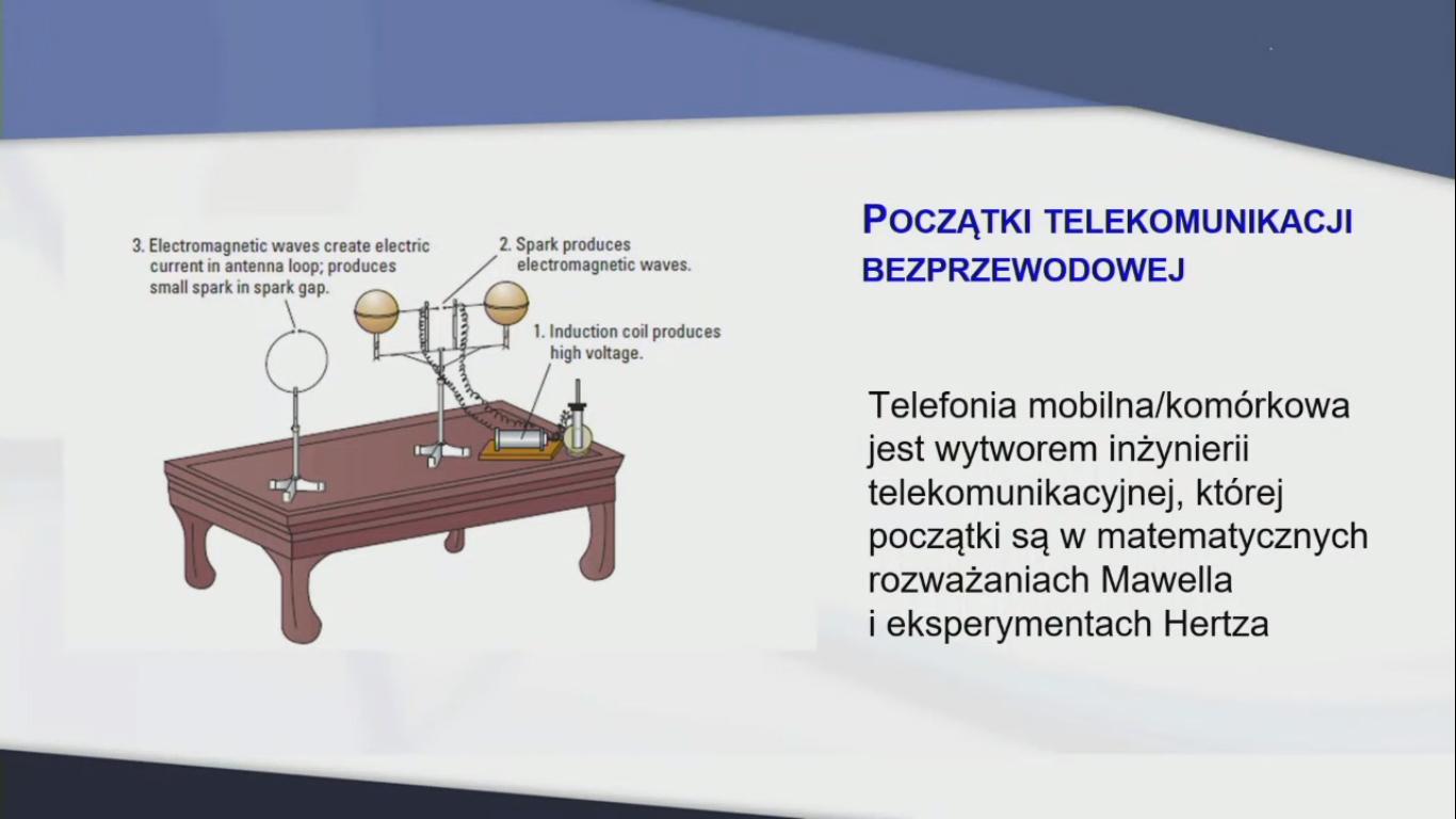 Początki telekomunikacji bezprzewodowej
