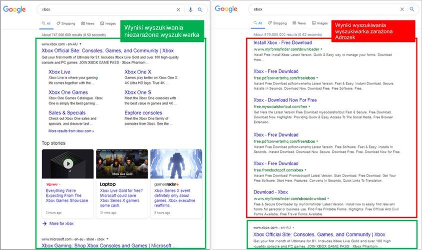 Porównanie wyników wyszukiwania